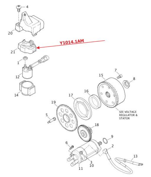 Abdeckung Anlasserrelais, EBR und Buell 1125 alle Modelle
